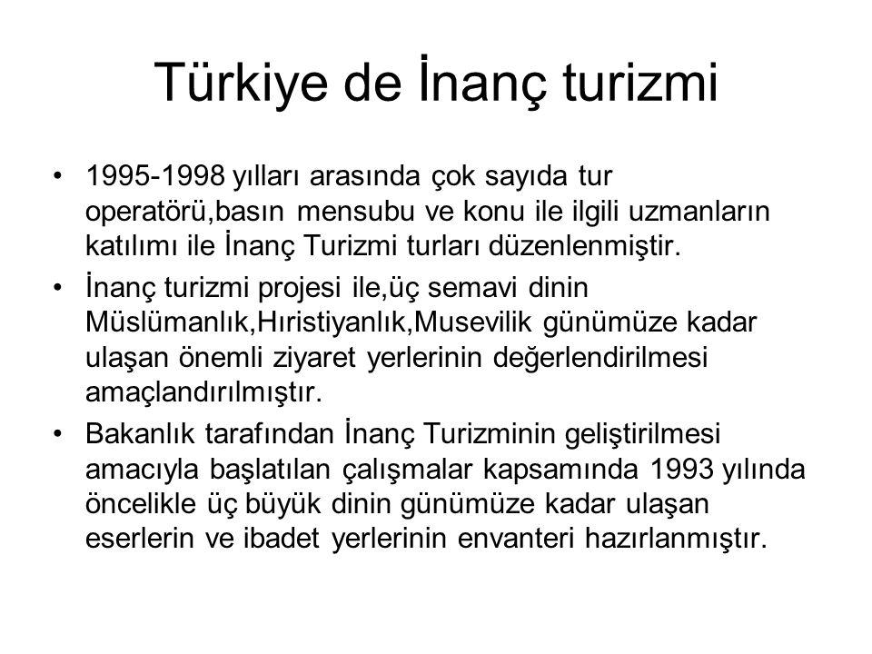 Türkiye de İnanç turizmi 1995-1998 yılları arasında çok sayıda tur operatörü,basın mensubu ve konu ile ilgili uzmanların katılımı ile İnanç Turizmi turları düzenlenmiştir.