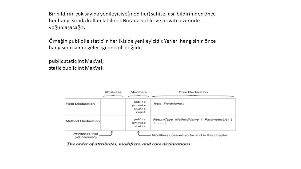 class D { public int Mem1; } class Program { static void Main() { D d1 = new D(); D d2 = new D(); d1.Mem1 = 10; d2.Mem1 = 28; Console.WriteLine( d1 = {0}, d2 = {1} , d1.Mem1, d2.Mem1); } Varsayılan olarak bir sınıfın üyeleri o sınıftan nesne türetilmediği sürece kullanılamaz.