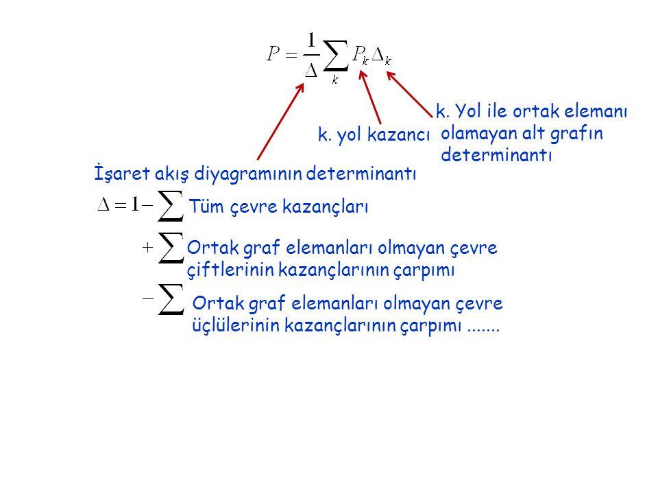 İşaret akış diyagramının determinantı Tüm çevre kazançları Ortak graf elemanları olmayan çevre çiftlerinin kazançlarının çarpımı Ortak graf elemanları