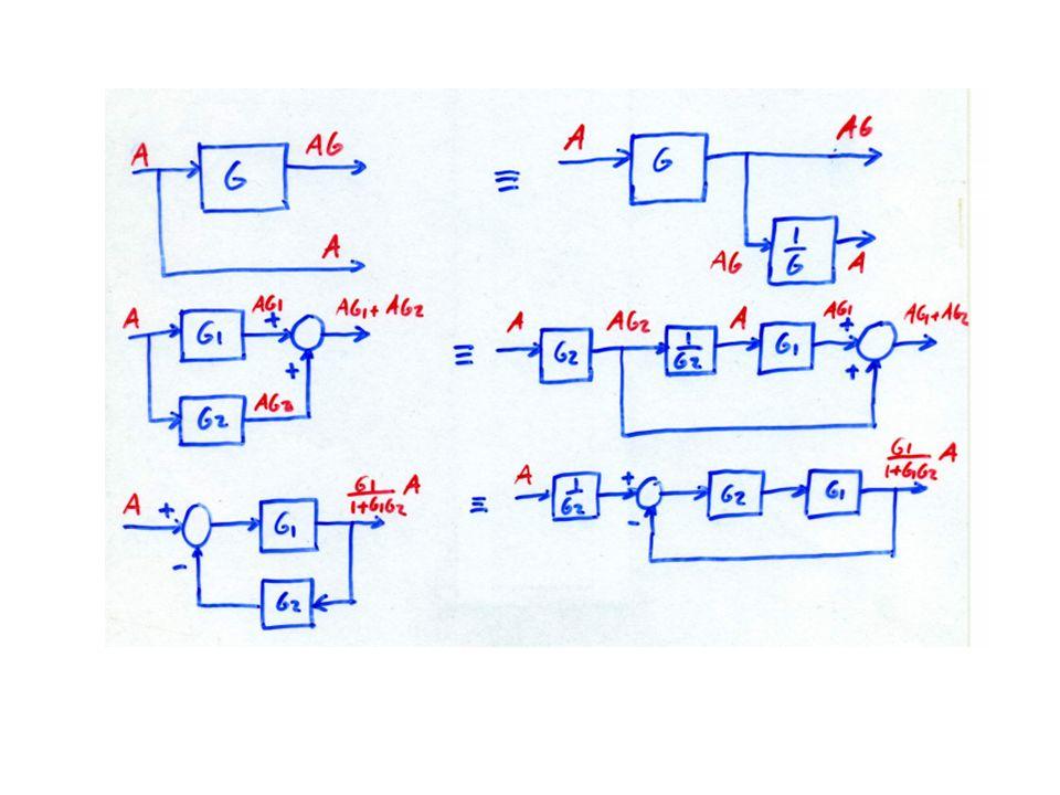 + + - + + + Blok diyagramı indirgiyerek transfer fonksiyonunu bulunuz.