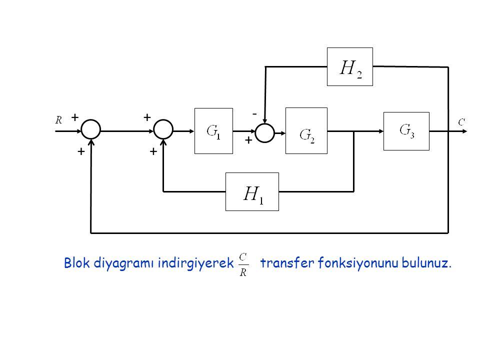 İşaret Akış Diyagramları Sistemdeki işaret akışına ilişkin diğer bir görsel yöntem.