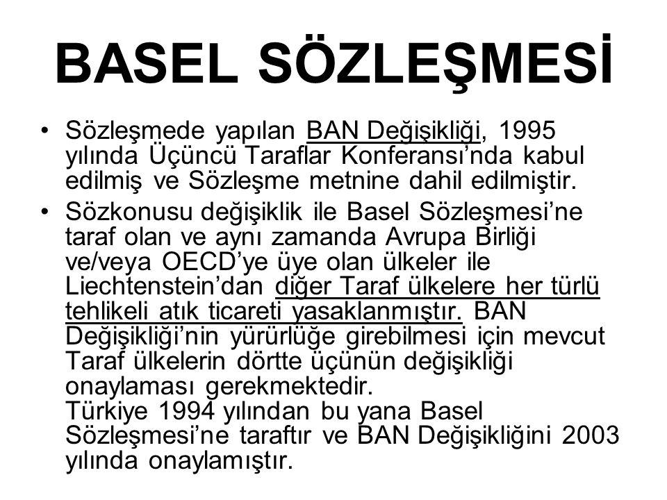 BASEL SÖZLEŞMESİ Sözleşmede yapılan BAN Değişikliği, 1995 yılında Üçüncü Taraflar Konferansı'nda kabul edilmiş ve Sözleşme metnine dahil edilmiştir.