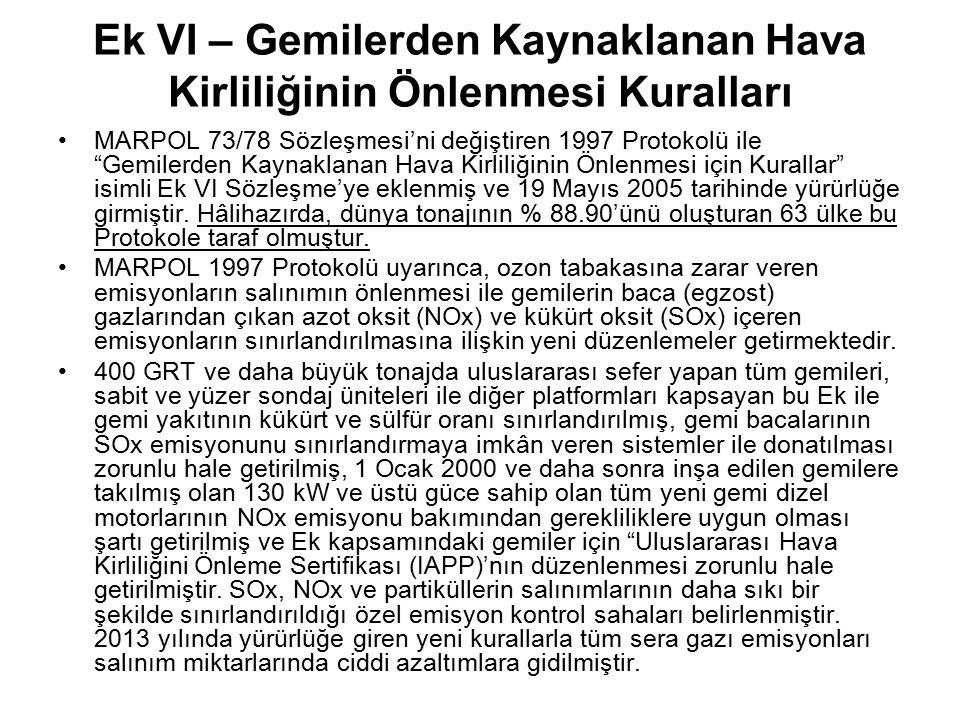 Ek VI – Gemilerden Kaynaklanan Hava Kirliliğinin Önlenmesi Kuralları MARPOL 73/78 Sözleşmesi'ni değiştiren 1997 Protokolü ile Gemilerden Kaynaklanan Hava Kirliliğinin Önlenmesi için Kurallar isimli Ek VI Sözleşme'ye eklenmiş ve 19 Mayıs 2005 tarihinde yürürlüğe girmiştir.