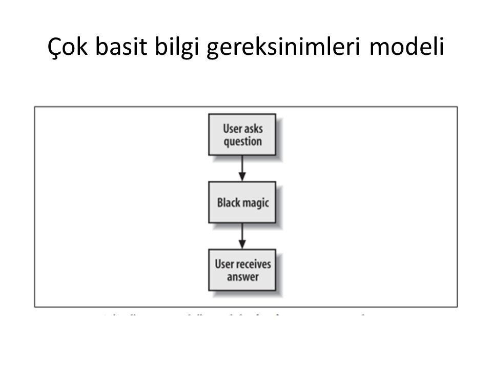 Farklı bilgi gereksinimleri Kesin cevap arama – Çemişkezek'in nüfusu Birden fazla cevap arama – Ankara'daki en iyi oteller Belli bir konudaki her şeyi arama – Tez vs.
