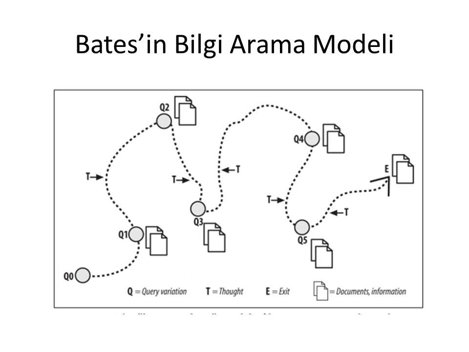 Bates'in Bilgi Arama Modeli