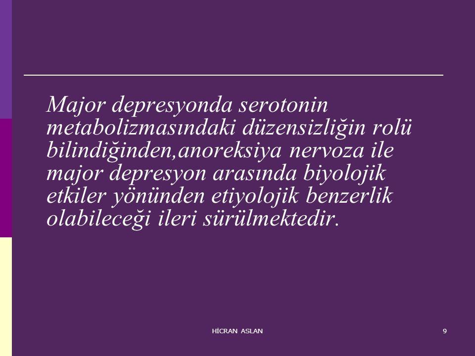 HİCRAN ASLAN9 Major depresyonda serotonin metabolizmasındaki düzensizliğin rolü bilindiğinden,anoreksiya nervoza ile major depresyon arasında biyoloji