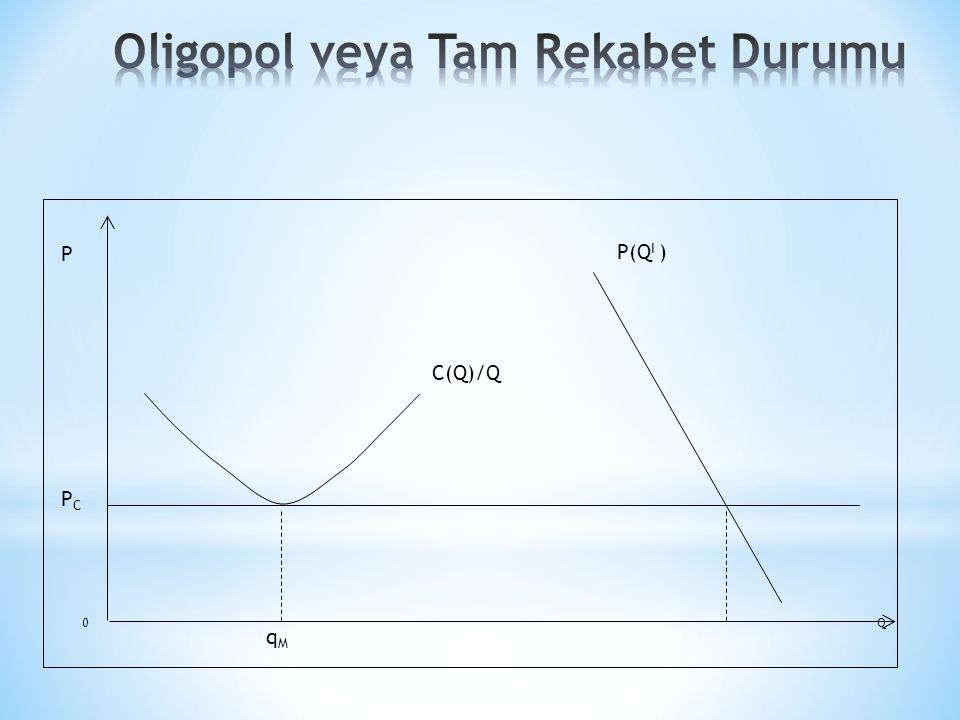 Q P(Q I ) C(Q)/Q P PCPC qMqM 0