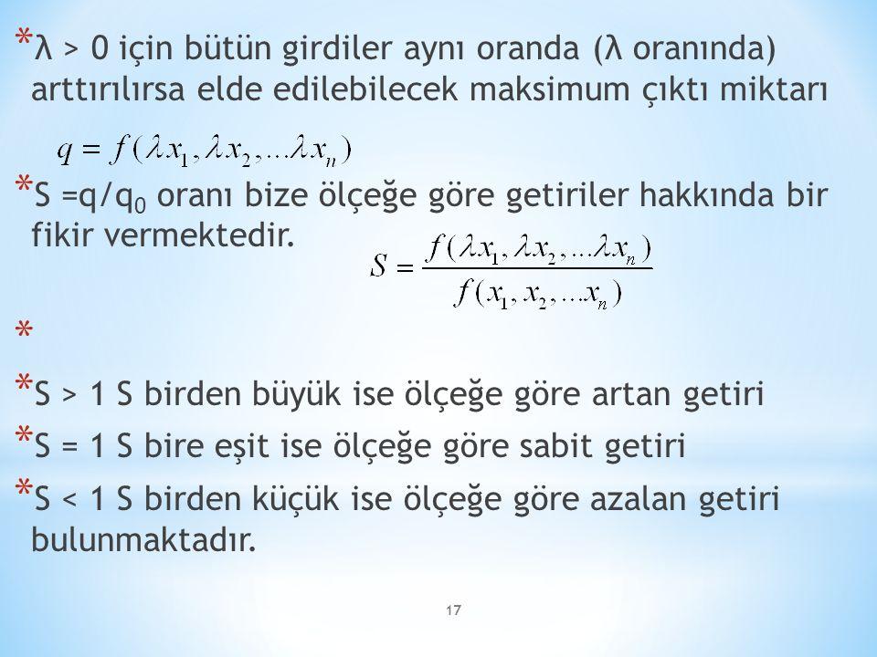 * λ > 0 için bütün girdiler aynı oranda (λ oranında) arttırılırsa elde edilebilecek maksimum çıktı miktarı * S =q/q 0 oranı bize ölçeğe göre getiriler