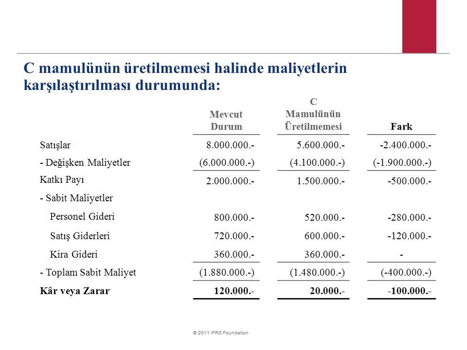 © 2011 IFRS Foundation C mamulünün üretilmemesi halinde maliyetlerin karşılaştırılması durumunda: Mevcut Durum C Mamulünün ÜretilmemesiFark Satışlar8.