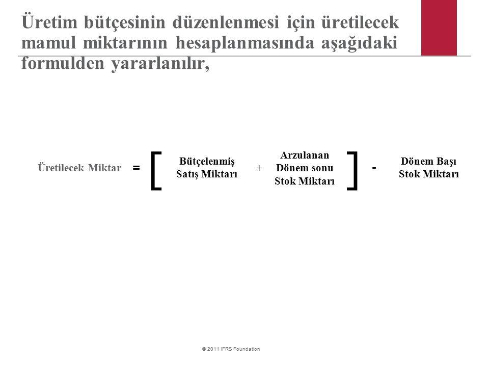 © 2011 IFRS Foundation Üretim bütçesinin düzenlenmesi için üretilecek mamul miktarının hesaplanmasında aşağıdaki formulden yararlanılır, Üretilecek Mi