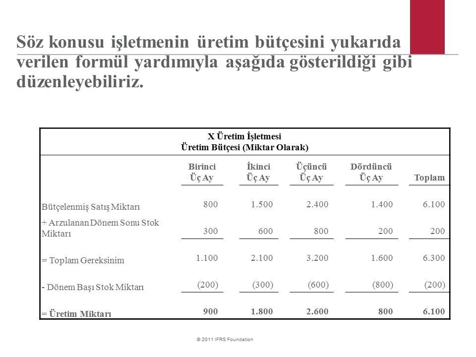 © 2011 IFRS Foundation Söz konusu işletmenin üretim bütçesini yukarıda verilen formül yardımıyla aşağıda gösterildiği gibi düzenleyebiliriz. X Üretim