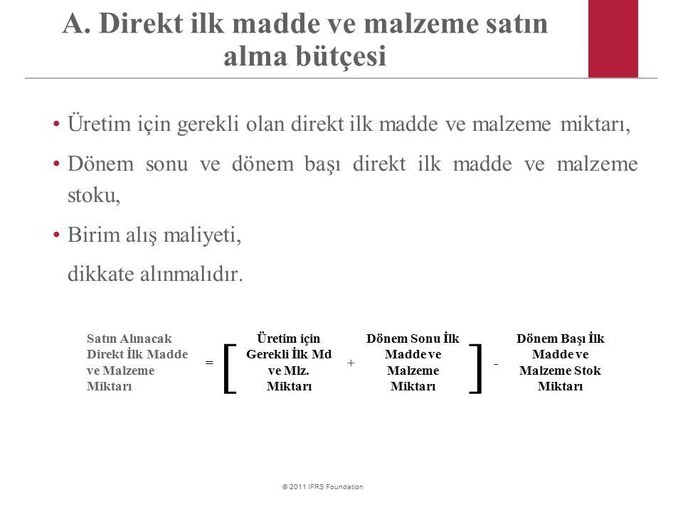 © 2011 IFRS Foundation A. Direkt ilk madde ve malzeme satın alma bütçesi Üretim için gerekli olan direkt ilk madde ve malzeme miktarı, Dönem sonu ve d