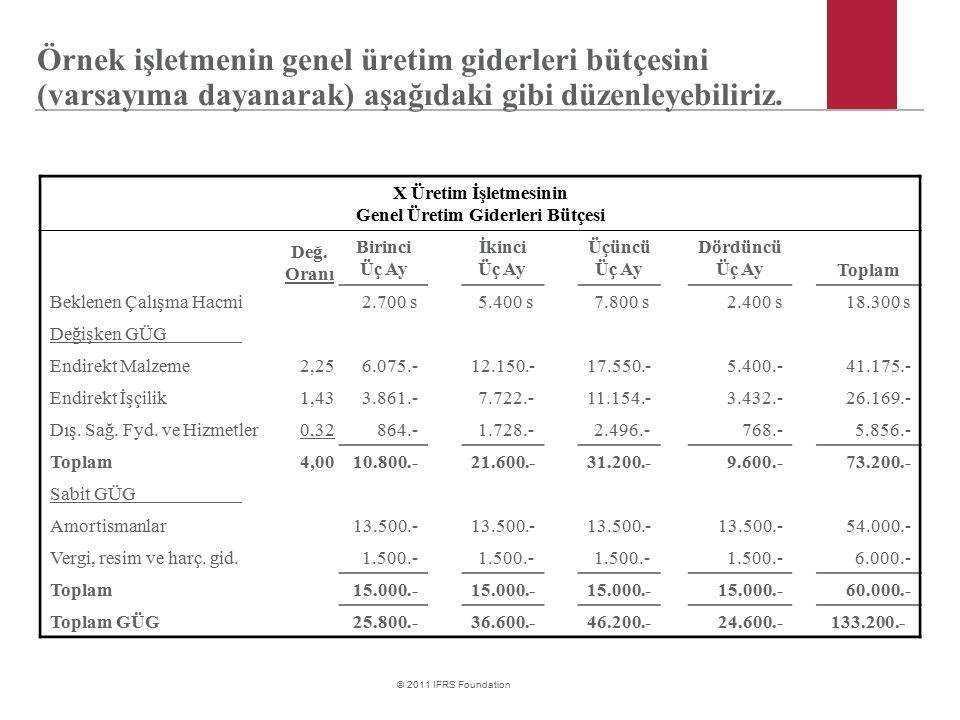 © 2011 IFRS Foundation Örnek işletmenin genel üretim giderleri bütçesini (varsayıma dayanarak) aşağıdaki gibi düzenleyebiliriz. X Üretim İşletmesinin