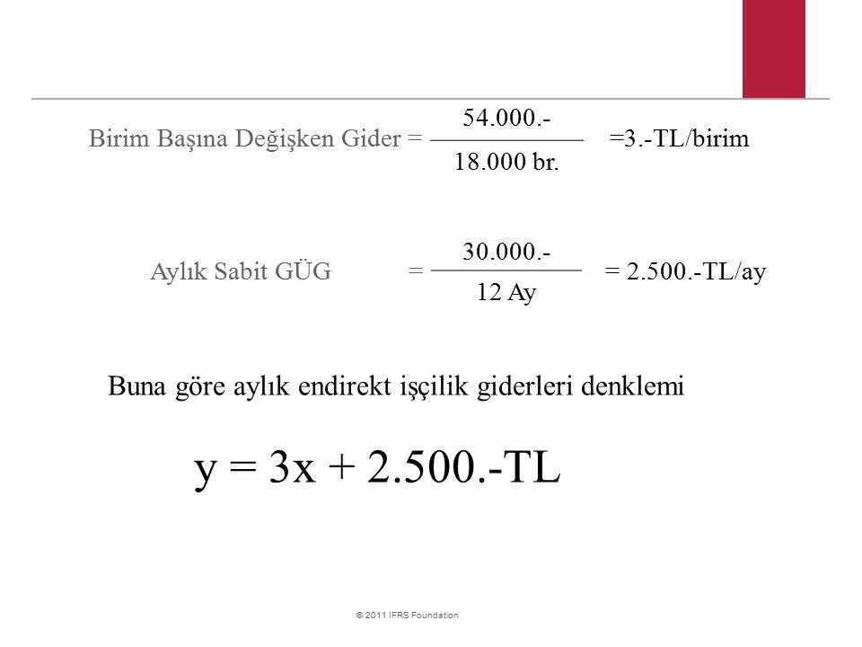 © 2011 IFRS Foundation Birim Başına Değişken Gider = 54.000.- =3.-TL/birim 18.000 br. Aylık Sabit GÜG= 30.000.- = 2.500.-TL/ay 12 Ay Buna göre aylık e