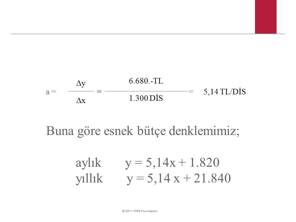 © 2011 IFRS Foundation a = Δy = 6.680.-TL =5,14 TL/DİS Δx 1.300 DİS Buna göre esnek bütçe denklemimiz; aylık y = 5,14x + 1.820 yıllık y = 5,14 x + 21.