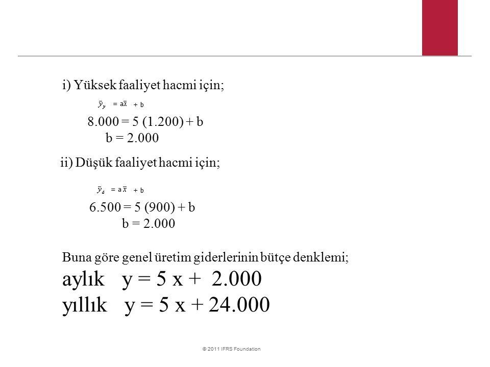 © 2011 IFRS Foundation i) Yüksek faaliyet hacmi için; = a 8.000 = 5 (1.200) + b b = 2.000 = a 6.500 = 5 (900) + b b = 2.000 + b ii) Düşük faaliyet hac