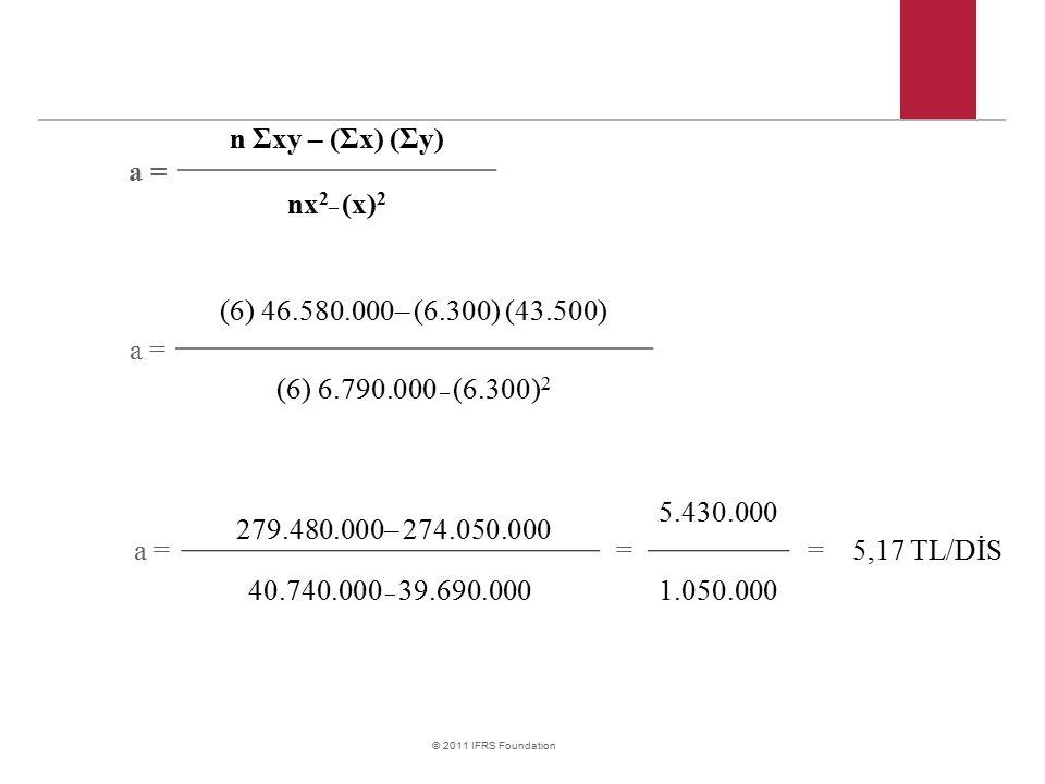 © 2011 IFRS Foundation a = n Σxy – (Σx) (Σy) nx 2_ (x) 2 a = (6) 46.580.000– (6.300) (43.500) (6) 6.790.000 _ (6.300) 2 a = 279.480.000– 274.050.000 =