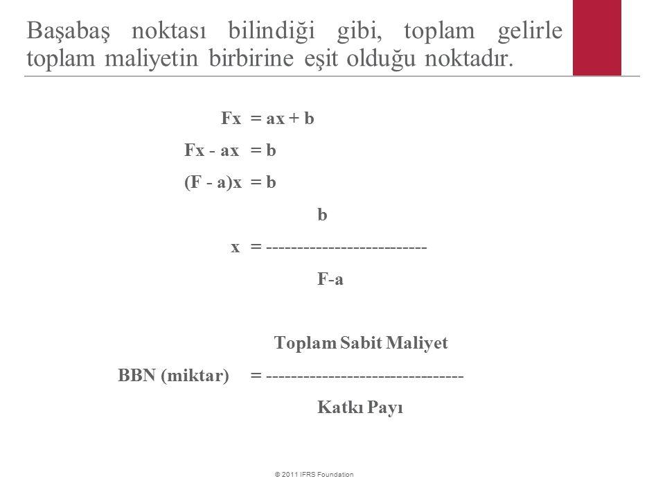 © 2011 IFRS Foundation Başabaş noktası bilindiği gibi, toplam gelirle toplam maliyetin birbirine eşit olduğu noktadır. Fx = ax + b Fx - ax = b (F - a)