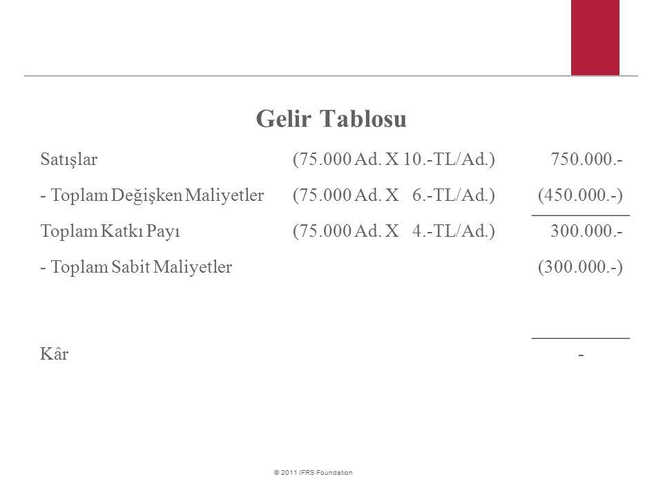 © 2011 IFRS Foundation Gelir Tablosu Satışlar(75.000 Ad. X 10.-TL/Ad.)750.000.- - Toplam Değişken Maliyetler(75.000 Ad. X 6.-TL/Ad.)(450.000.-) Toplam