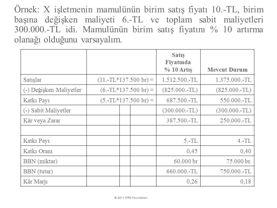 International Financial Reporting Standards © 2011 IFRS Foundation Örnek: X işletmenin mamulünün birim satış fiyatı 10.-TL, birim başına değişken mali