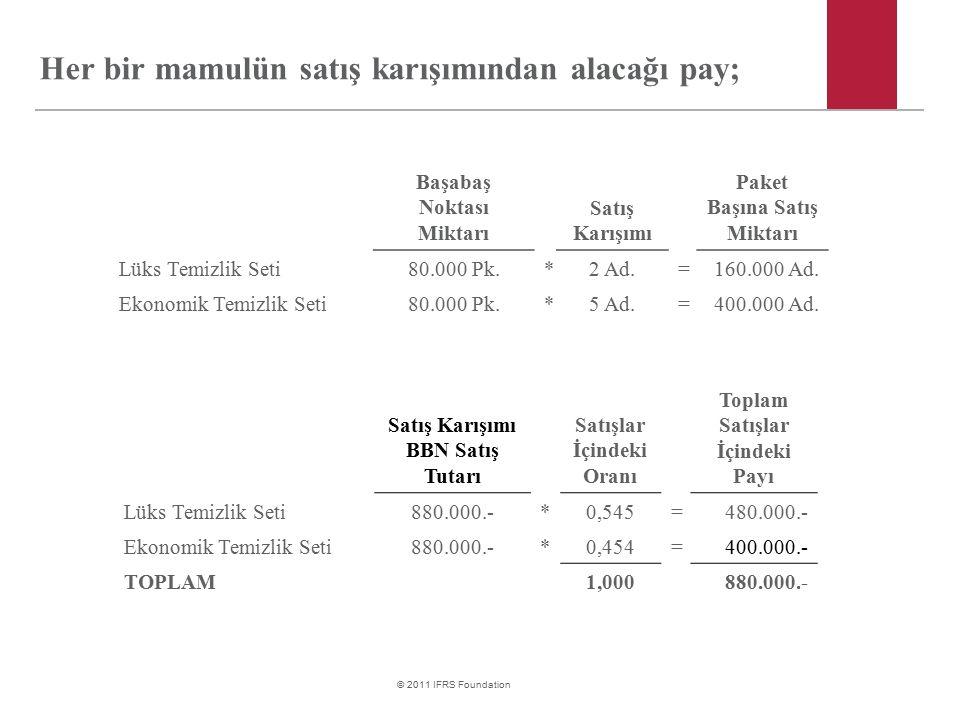 © 2011 IFRS Foundation Her bir mamulün satış karışımından alacağı pay; Başabaş Noktası Miktarı Satış Karışımı Paket Başına Satış Miktarı Lüks Temizlik