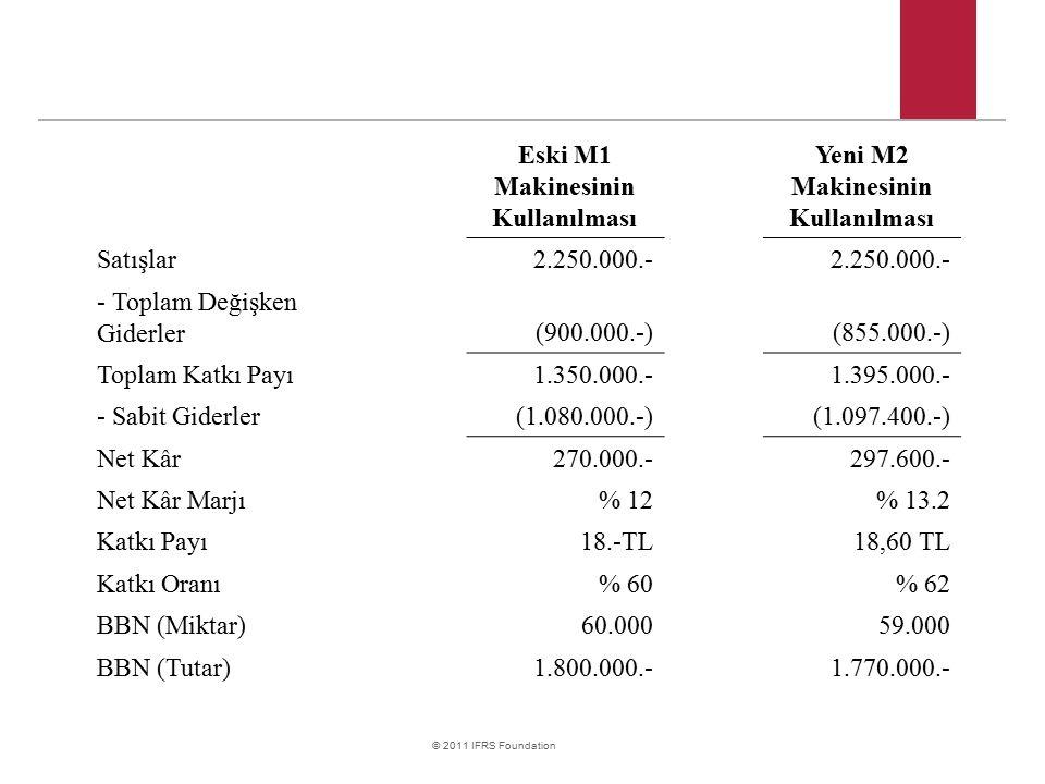 © 2011 IFRS Foundation Eski M1 Makinesinin Kullanılması Yeni M2 Makinesinin Kullanılması Satışlar2.250.000.- - Toplam Değişken Giderler(900.000.-)(855