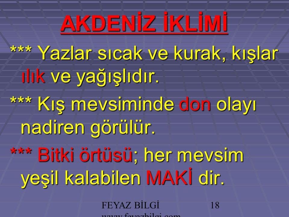 FEYAZ BİLGİ www.feyazbilgi.com 17 Türkiye'nin Bölümleri: