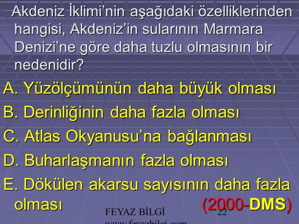 FEYAZ BİLGİ www.feyazbilgi.com 21 CEPHE YAĞIŞI