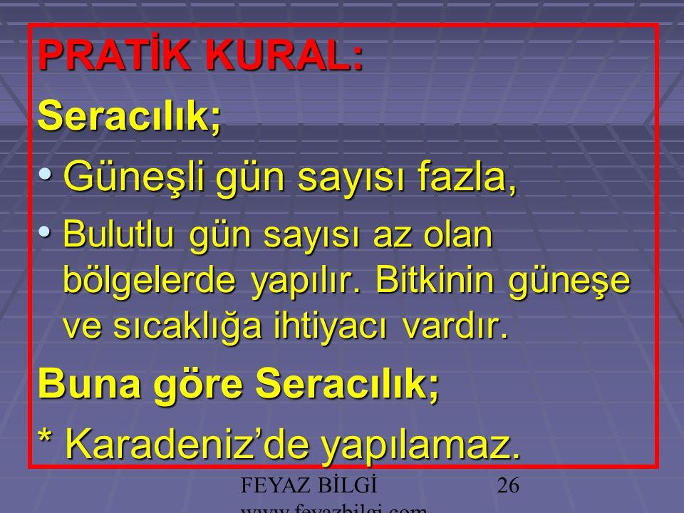 FEYAZ BİLGİ www.feyazbilgi.com 25 Seracılık faaliyetleri neden Akdeniz ve Ege bölgelerinde daha çok yapılmaktadır.