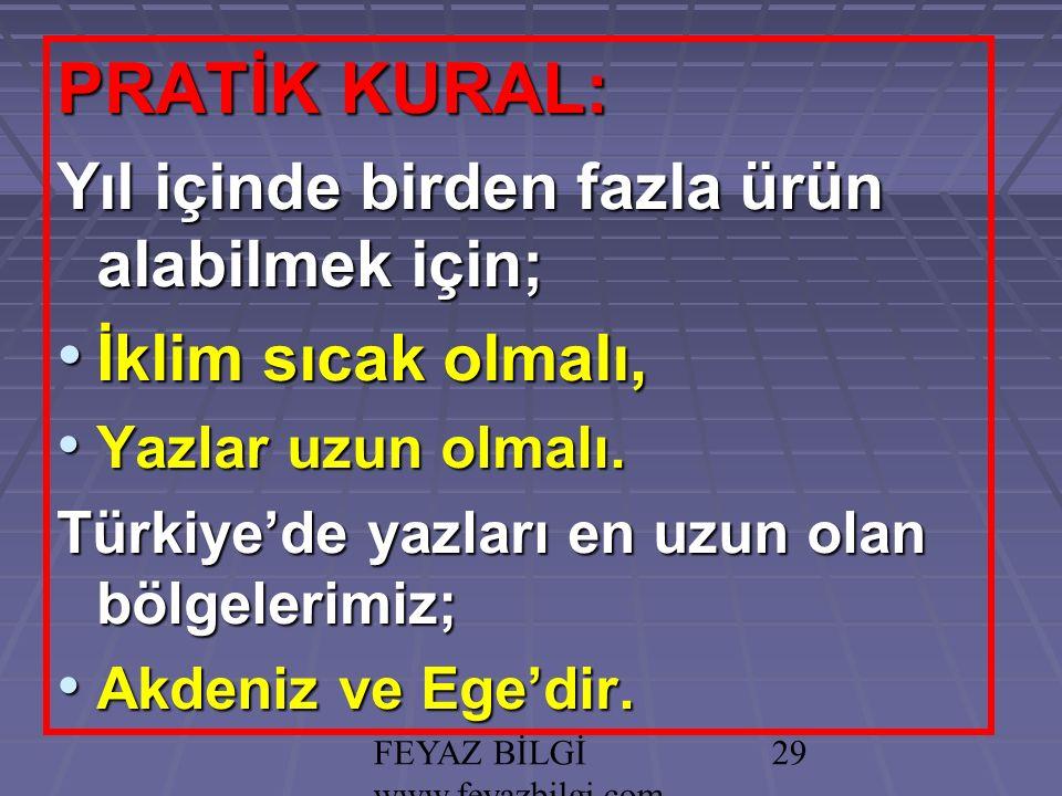 FEYAZ BİLGİ www.feyazbilgi.com 28 Aşağıdaki ovalardan hangisi yıl içinde birden fazla ürün almaya diğerlerinden daha elverişlidir.