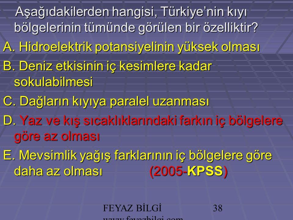 FEYAZ BİLGİ www.feyazbilgi.com 37 Aşağıdakilerden hangisi, Türkiye'nin kıyı bölgelerinin tümünde görülen bir özelliktir.