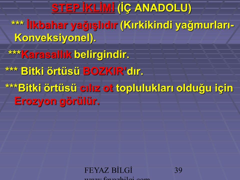 FEYAZ BİLGİ www.feyazbilgi.com 38 Aşağıdakilerden hangisi, Türkiye'nin kıyı bölgelerinin tümünde görülen bir özelliktir.