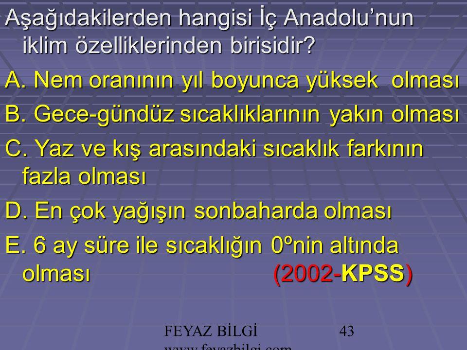 FEYAZ BİLGİ www.feyazbilgi.com 42 KONVEKSİYONEL (YÜKSELİM-SİKLONİK)
