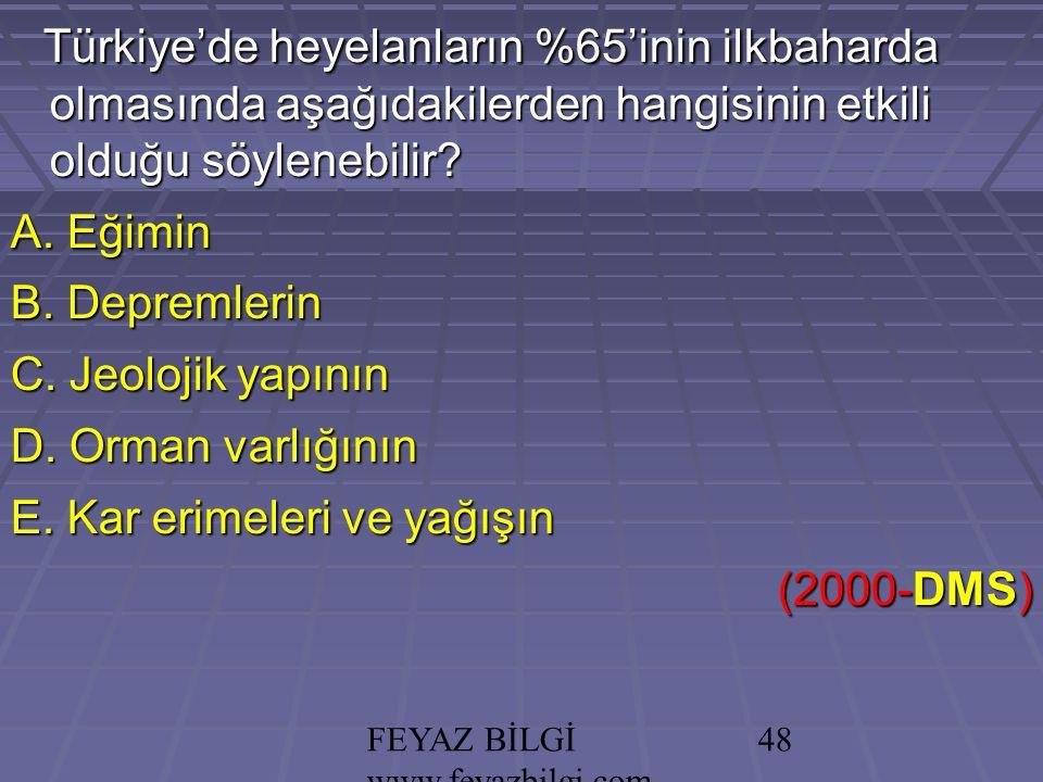 FEYAZ BİLGİ www.feyazbilgi.com 47 KARASAL İKLİM