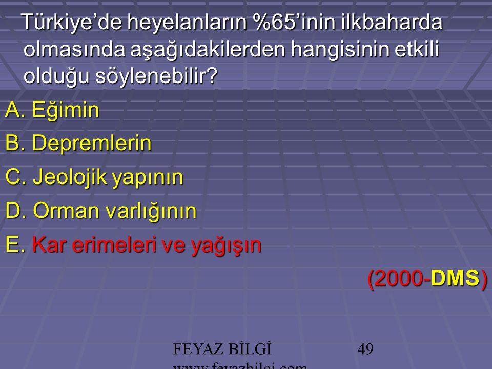 FEYAZ BİLGİ www.feyazbilgi.com 48 Türkiye'de heyelanların %65'inin ilkbaharda olmasında aşağıdakilerden hangisinin etkili olduğu söylenebilir.