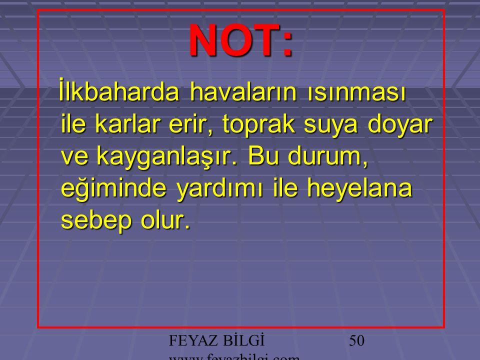 FEYAZ BİLGİ www.feyazbilgi.com 49 Türkiye'de heyelanların %65'inin ilkbaharda olmasında aşağıdakilerden hangisinin etkili olduğu söylenebilir.
