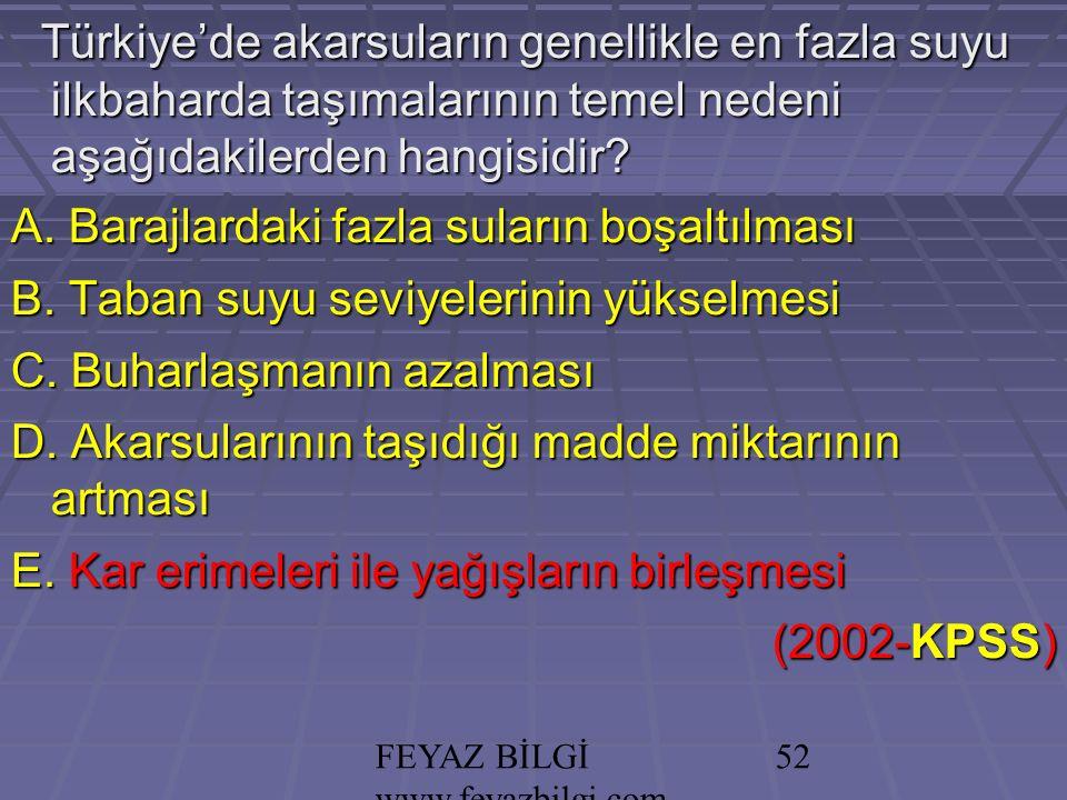 FEYAZ BİLGİ www.feyazbilgi.com 51 Türkiye'de akarsuların genellikle en fazla suyu ilkbaharda taşımalarının temel nedeni aşağıdakilerden hangisidir.