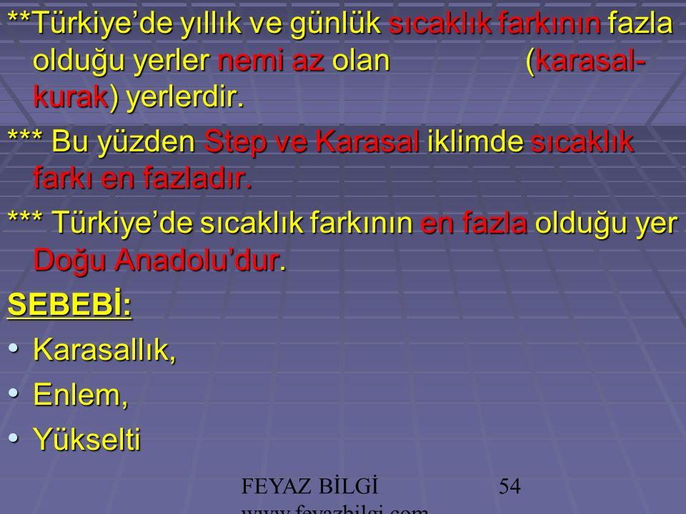 FEYAZ BİLGİ www.feyazbilgi.com 53 TÜRKİYE'DE EN YAĞIŞLI ve EN KURAK YERLER MAVİ: Doğu ve Batı Karadeniz, Toroslar, Muğla, Hatay (Nur dağı), Hakkari.