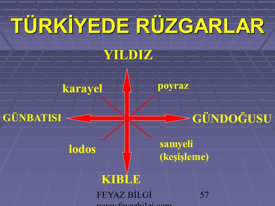 FEYAZ BİLGİ www.feyazbilgi.com 56 Not-1: Türkiye'de dört mevsim görülebilmesinin sebebi, orta kuşakta olmasıdır.