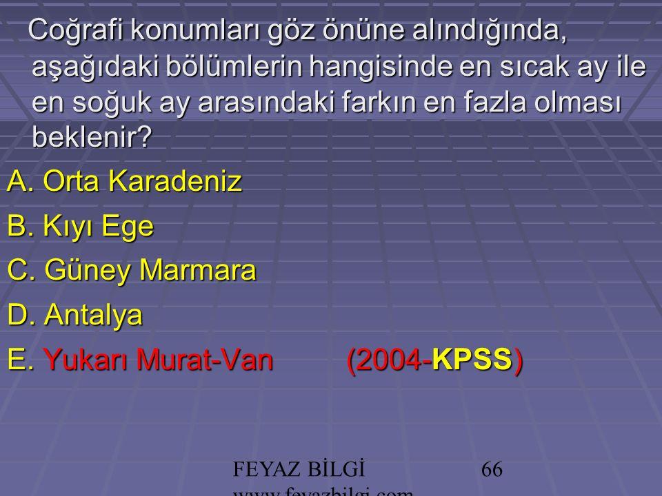 FEYAZ BİLGİ www.feyazbilgi.com 65 Coğrafi konumları göz önüne alındığında, aşağıdaki bölümlerin hangisinde en sıcak ay ile en soğuk ay arasındaki farkın en fazla olması beklenir.