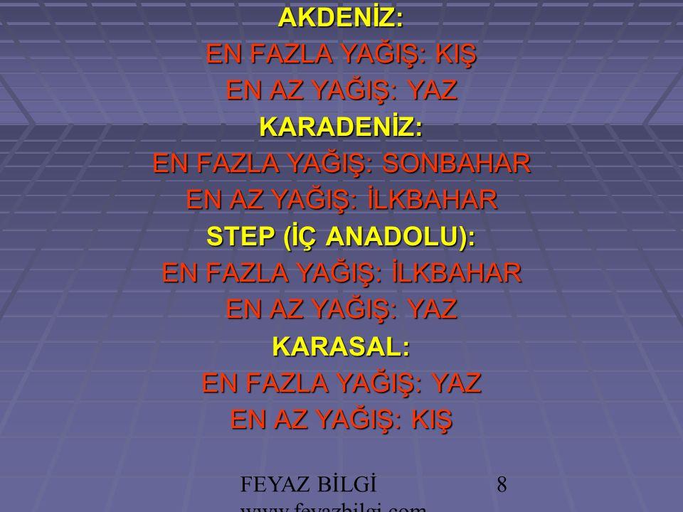 FEYAZ BİLGİ www.feyazbilgi.com 7