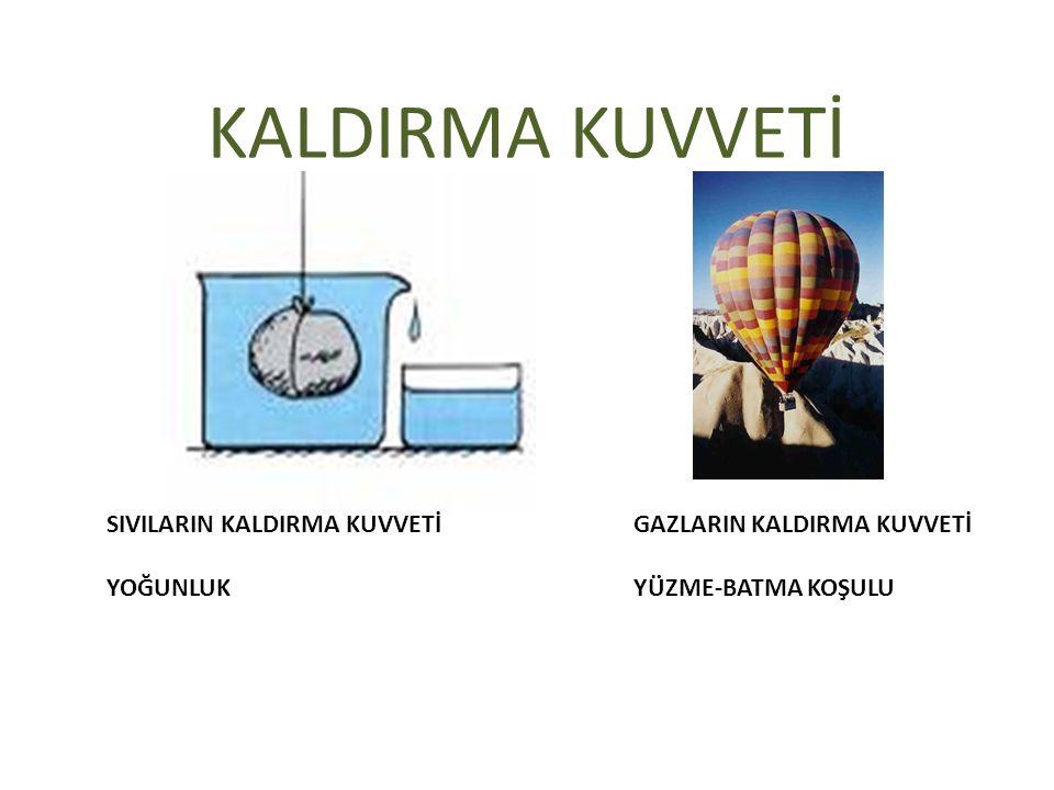 SIVILARIN KALDIRMA KUVVETİ NELERE BAĞLIDIR.