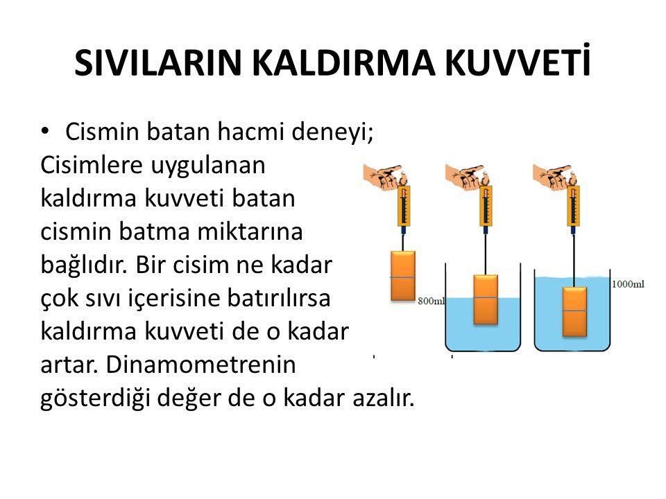 SIVILARIN KALDIRMA KUVVETİ Cismin batan hacmi deneyi; Cisimlere uygulanan kaldırma kuvveti batan cismin batma miktarına bağlıdır. Bir cisim ne kadar ç