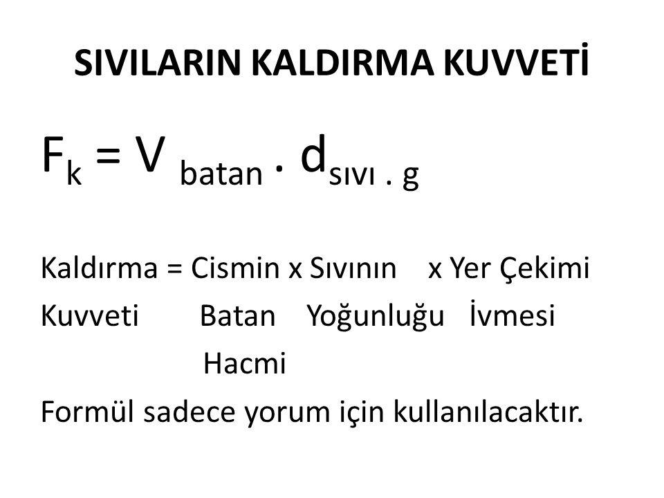 SIVILARIN KALDIRMA KUVVETİ F k = V batan. d sıvı. g Kaldırma = Cismin x Sıvının x Yer Çekimi Kuvveti Batan Yoğunluğu İvmesi Hacmi Formül sadece yorum