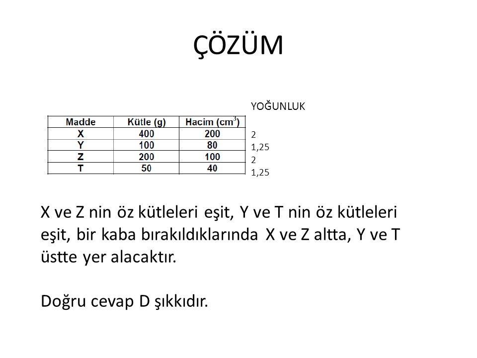 ÇÖZÜM YOĞUNLUK 2 1,25 2 1,25 X ve Z nin öz kütleleri eşit, Y ve T nin öz kütleleri eşit, bir kaba bırakıldıklarında X ve Z altta, Y ve T üstte yer alacaktır.