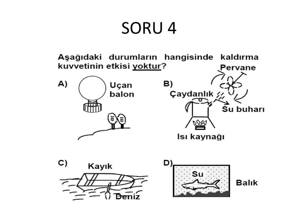 SORU 4