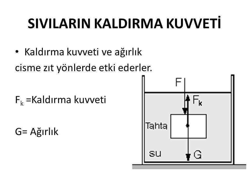SIVILARIN KALDIRMA KUVVETİ Kaldırma kuvveti ve ağırlık cisme zıt yönlerde etki ederler. F k =Kaldırma kuvveti G= Ağırlık