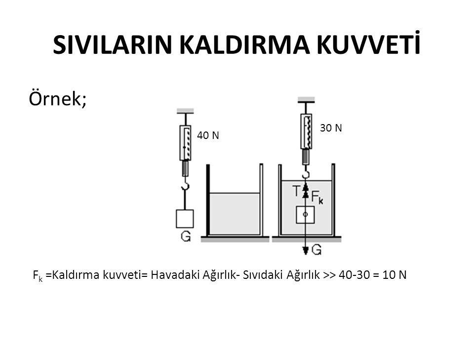SIVILARIN KALDIRMA KUVVETİ F k =Kaldırma kuvveti= Havadaki Ağırlık- Sıvıdaki Ağırlık >> 60-40 = 20 N Örnek;