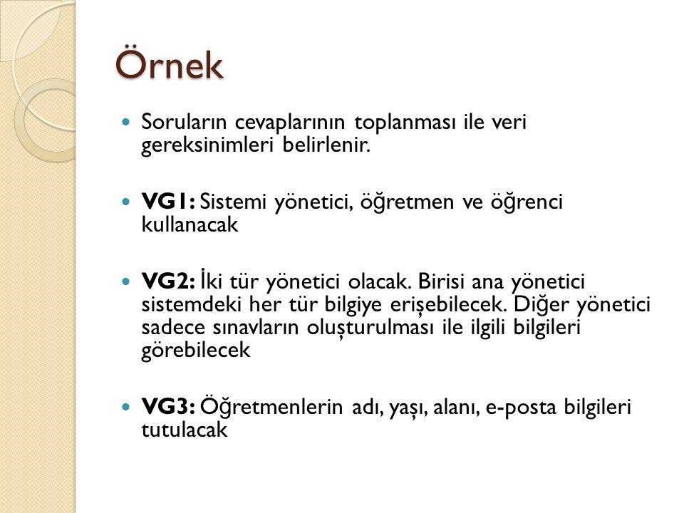 Örnek Soruların cevaplarının toplanması ile veri gereksinimleri belirlenir. VG1: Sistemi yönetici, ö ğ retmen ve ö ğ renci kullanacak VG2: İ ki tür yö