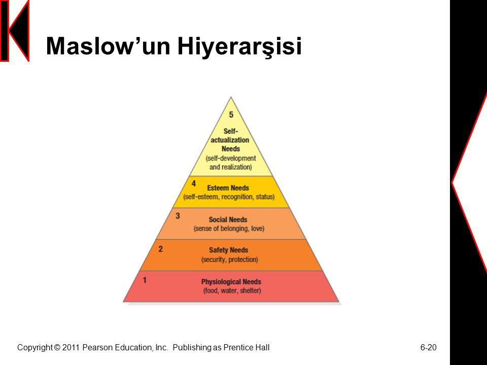 Maslow'un Hiyerarşisi Copyright © 2011 Pearson Education, Inc. Publishing as Prentice Hall 6-20